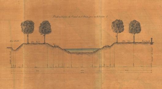 2_2_7_acm_bornage_canal-de-brienne_1872